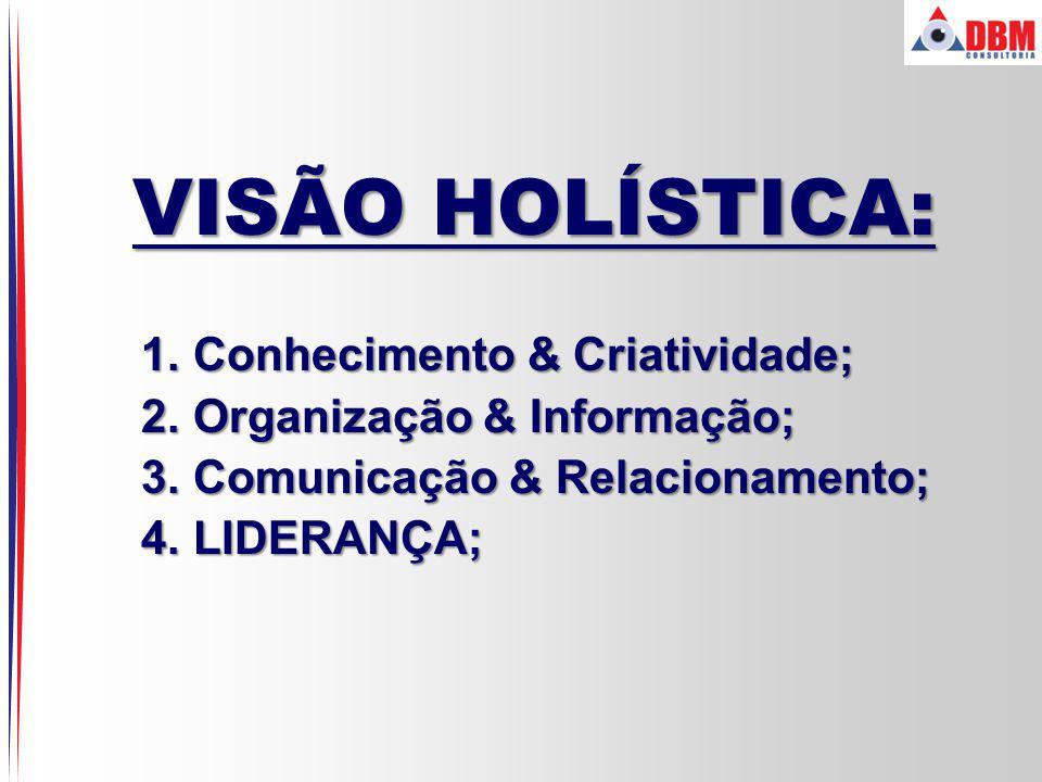 VISÃO HOLÍSTICA: Conhecimento & Criatividade;