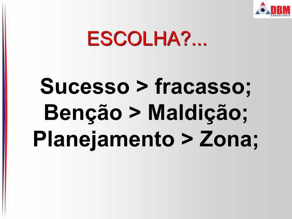 Sucesso > fracasso; Planejamento > Zona;