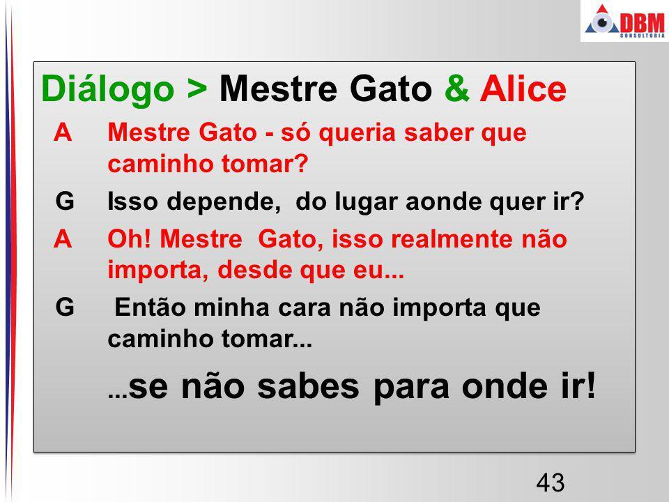 Diálogo > Mestre Gato & Alice