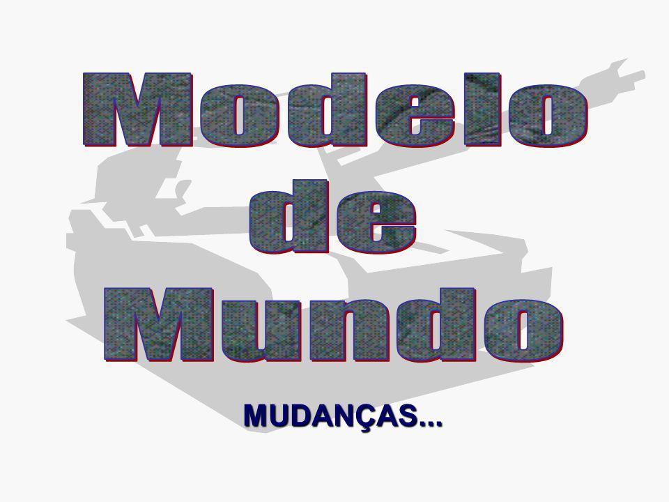 Modelo de Mundo MUDANÇAS...