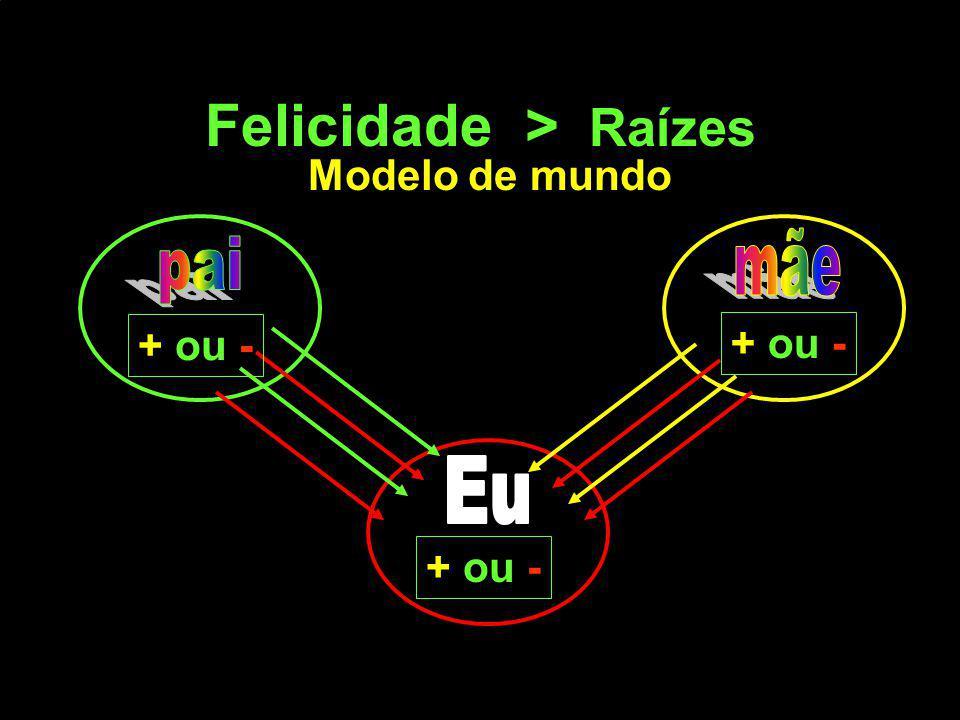 Felicidade > Raízes