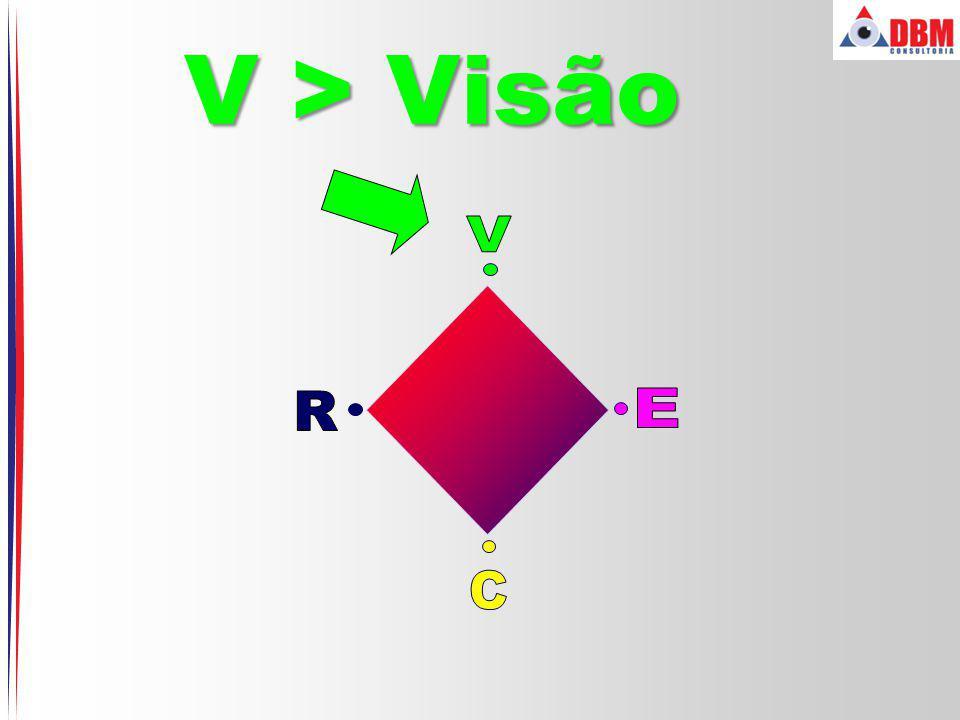 V > Visão V R E C
