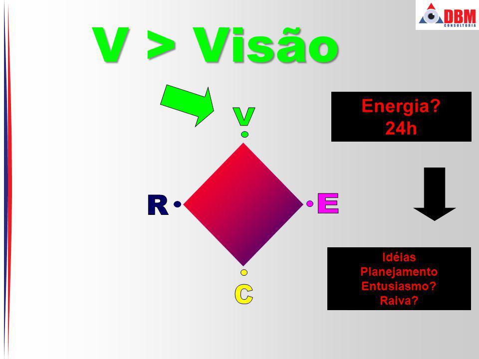 V > Visão V R E C Energia 24h Idéias Planejamento Entusiasmo