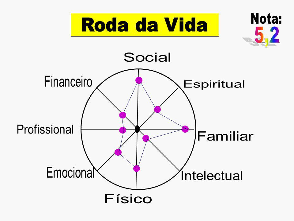 Nota: _____ 5,2 Roda da Vida Social Financeiro Espiritual Profissional