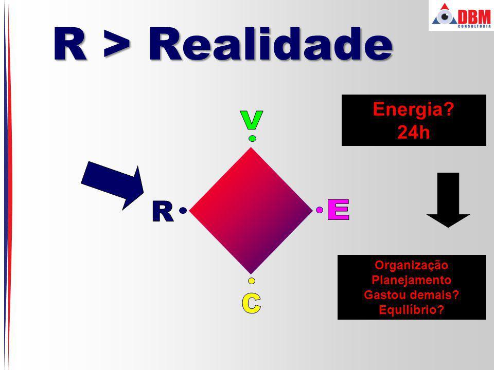 R > Realidade V R E C Energia 24h Organização Planejamento