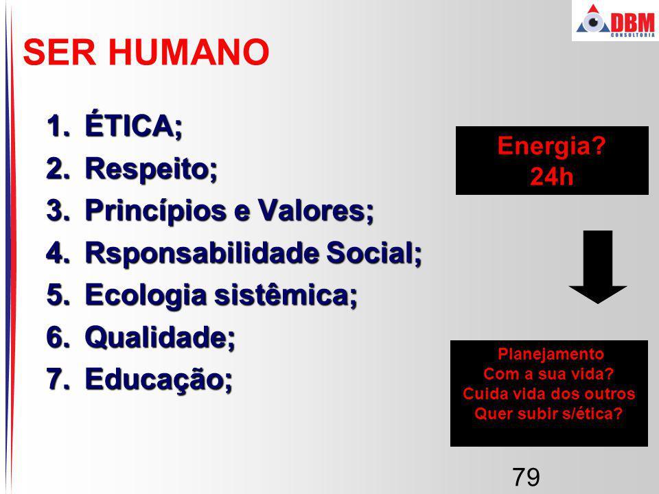 SER HUMANO ÉTICA; Respeito; Princípios e Valores;