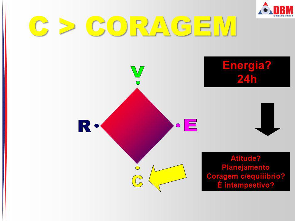 C > CORAGEM V R E C Energia 24h Atitude Planejamento