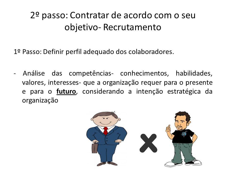 2º passo: Contratar de acordo com o seu objetivo- Recrutamento