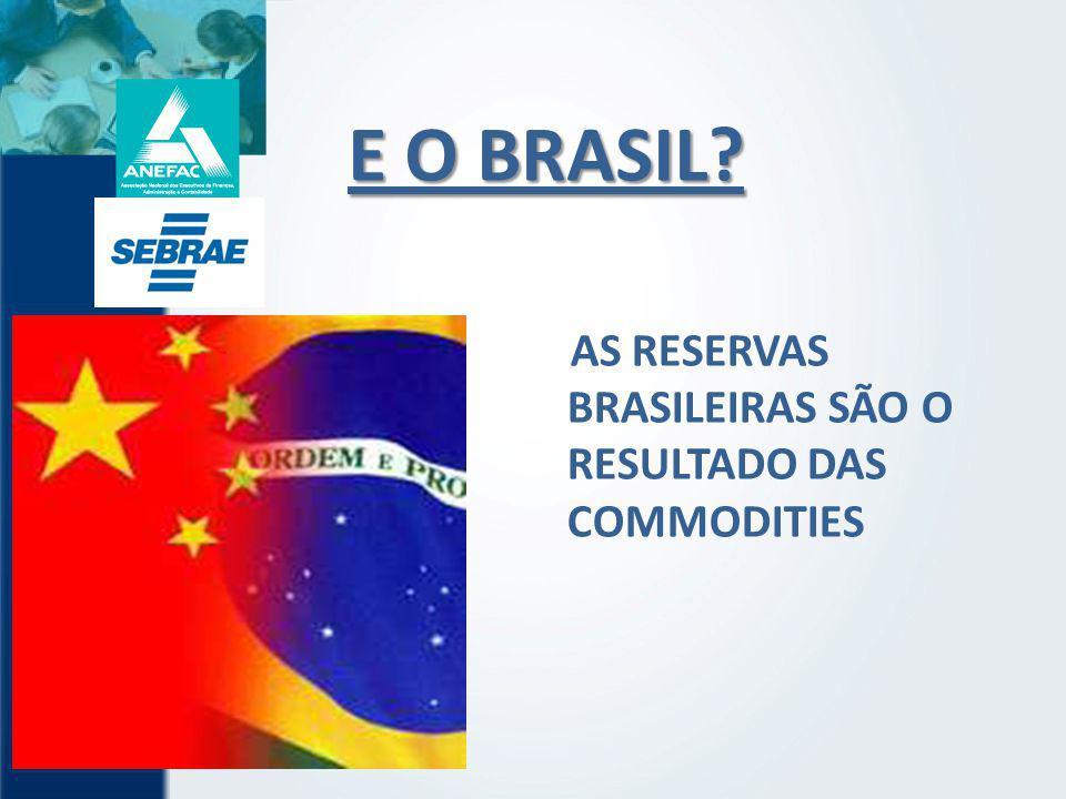 E O BRASIL AS RESERVAS BRASILEIRAS SÃO O RESULTADO DAS COMMODITIES