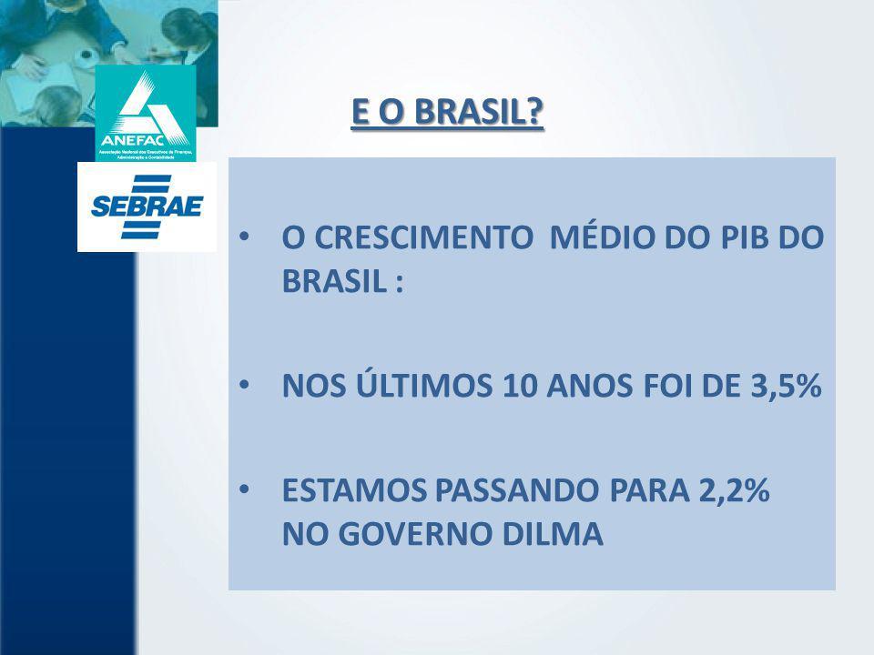 E O BRASIL O CRESCIMENTO MÉDIO DO PIB DO BRASIL :