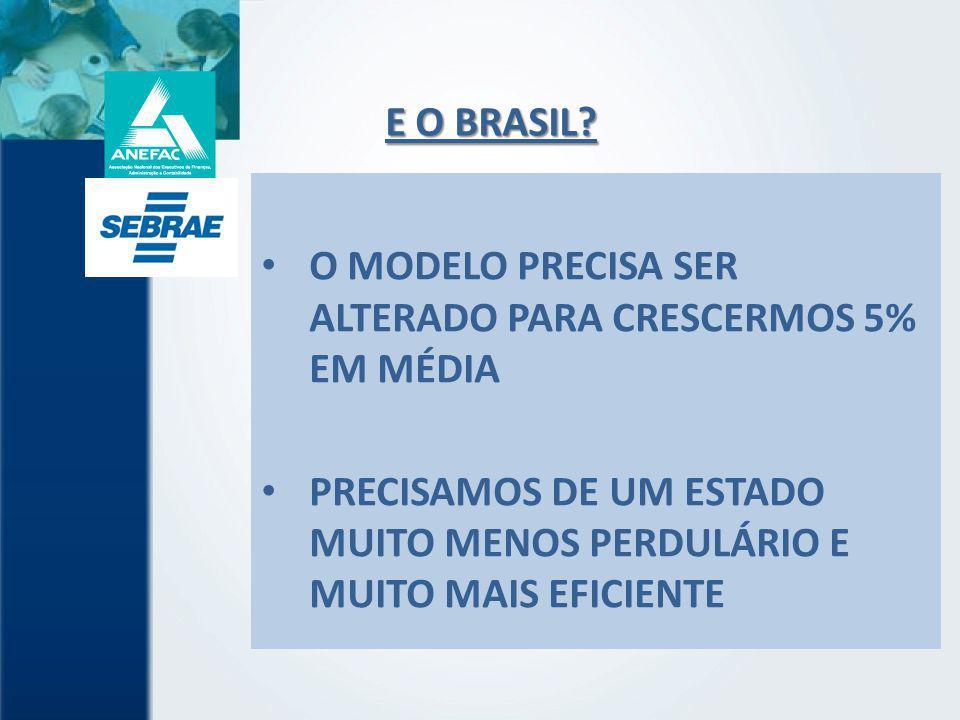 E O BRASIL. O MODELO PRECISA SER ALTERADO PARA CRESCERMOS 5% EM MÉDIA.