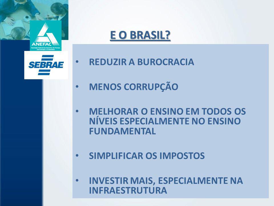 E O BRASIL REDUZIR A BUROCRACIA MENOS CORRUPÇÃO