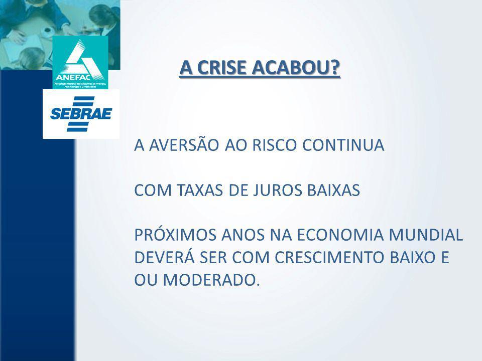A CRISE ACABOU A AVERSÃO AO RISCO CONTINUA COM TAXAS DE JUROS BAIXAS