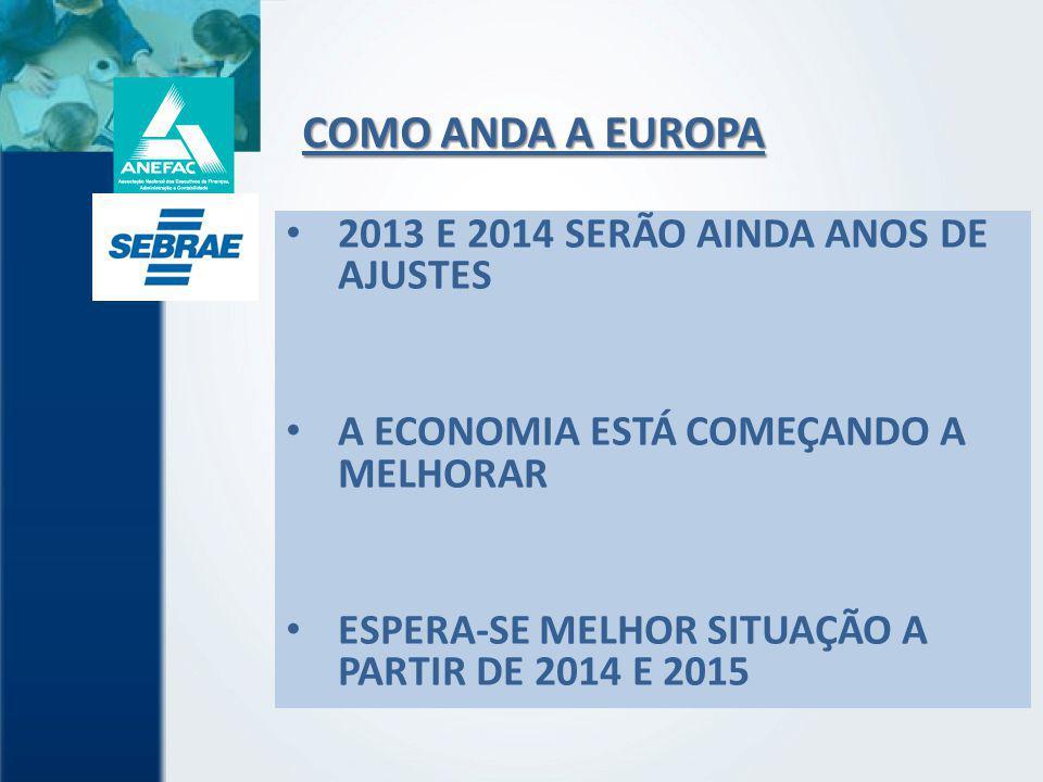 COMO ANDA A EUROPA 2013 E 2014 SERÃO AINDA ANOS DE AJUSTES