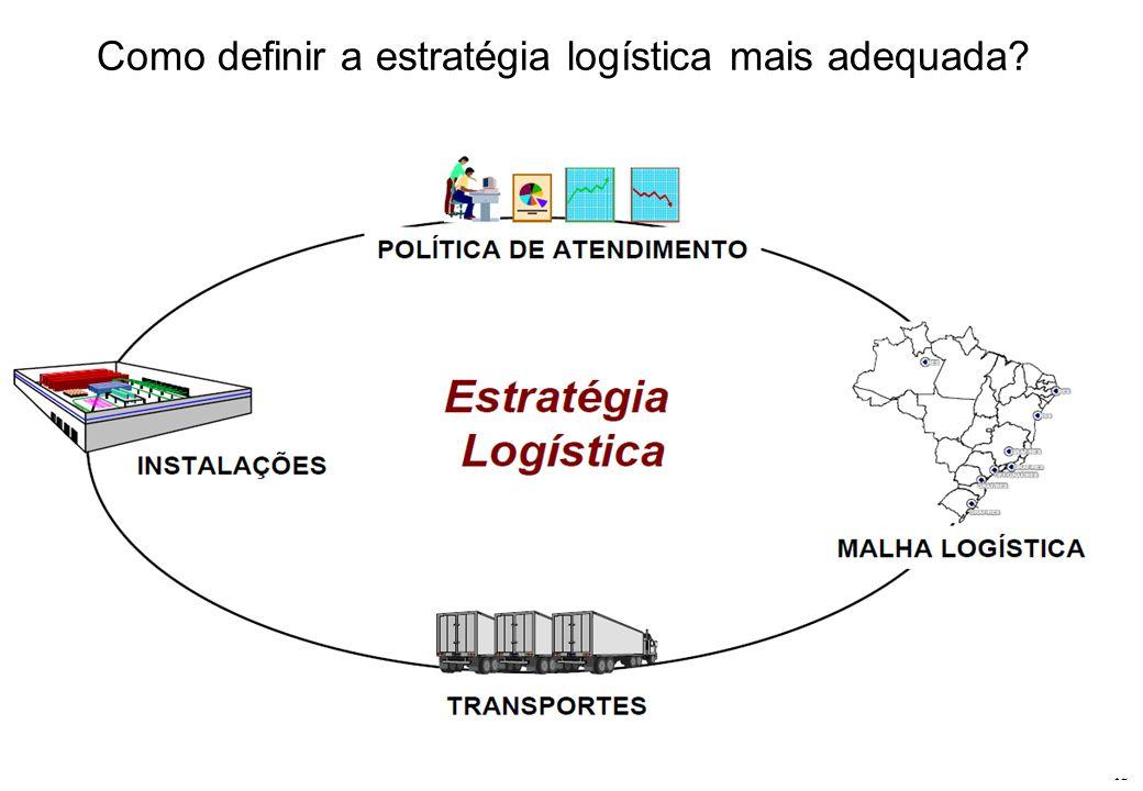 Como definir a estratégia logística mais adequada