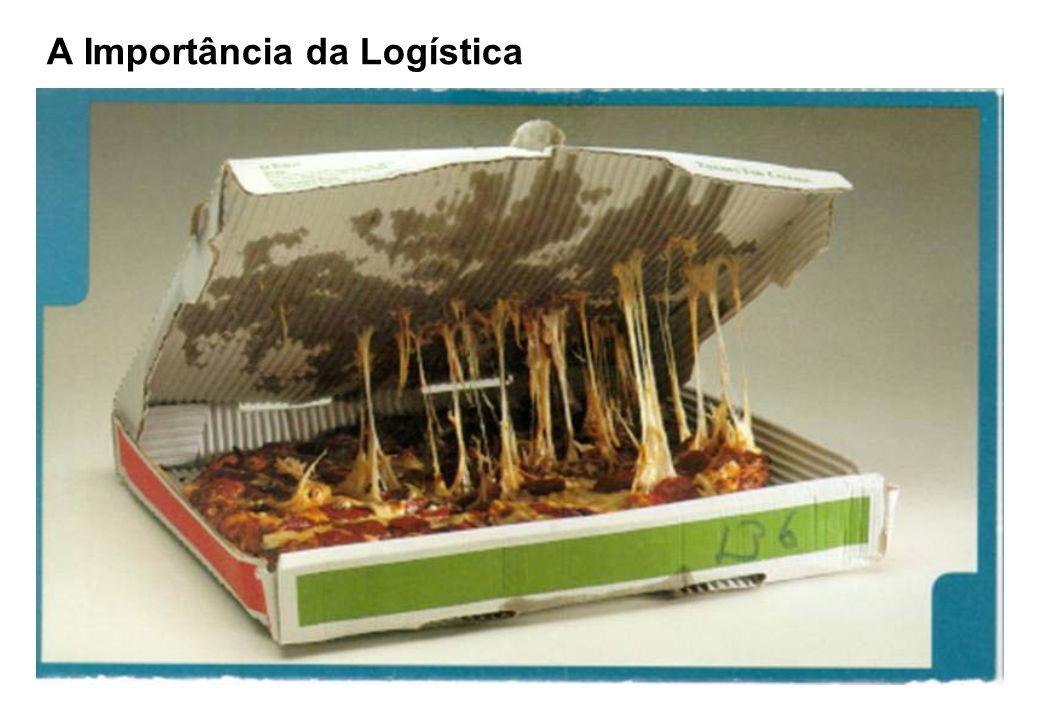 A Importância da Logística