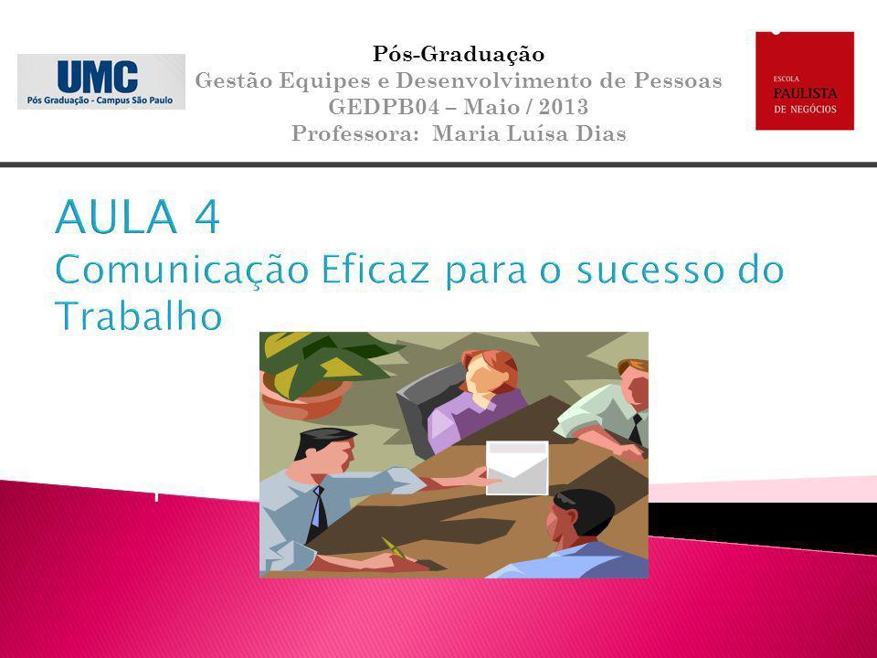 AULA 4 Comunicação Eficaz para o sucesso do Trabalho
