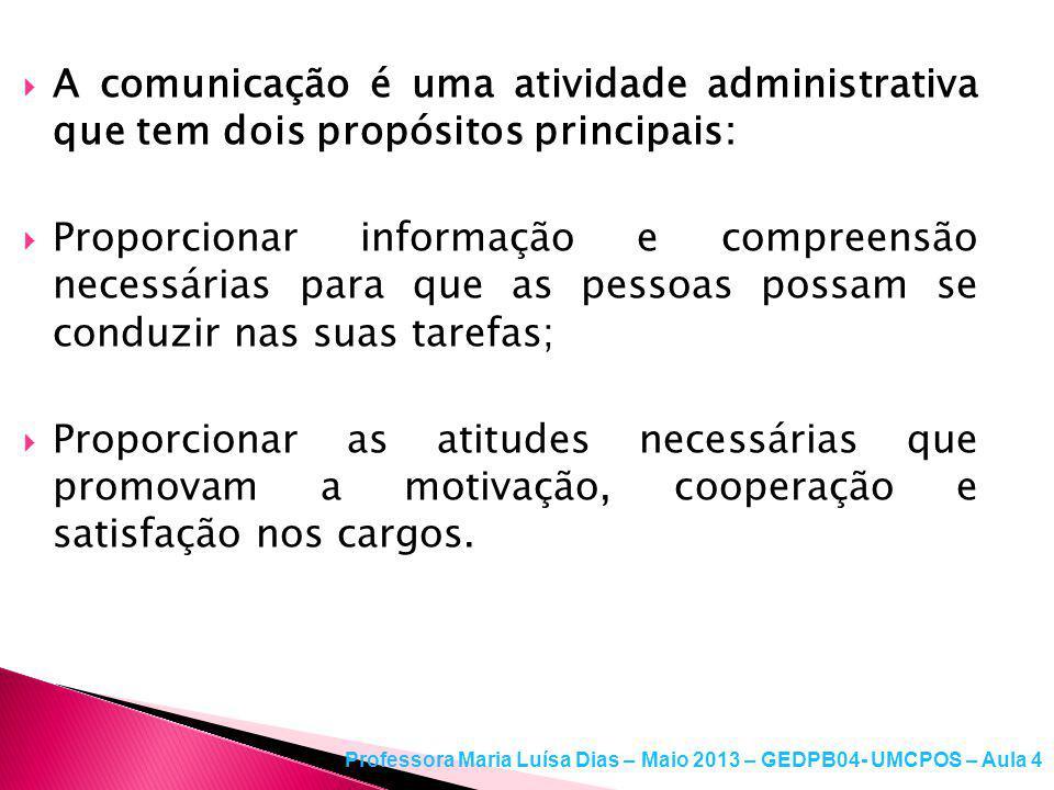 A comunicação é uma atividade administrativa que tem dois propósitos principais: