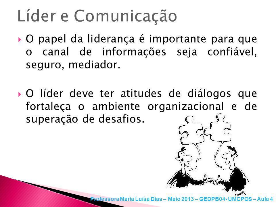 Líder e Comunicação O papel da liderança é importante para que o canal de informações seja confiável, seguro, mediador.