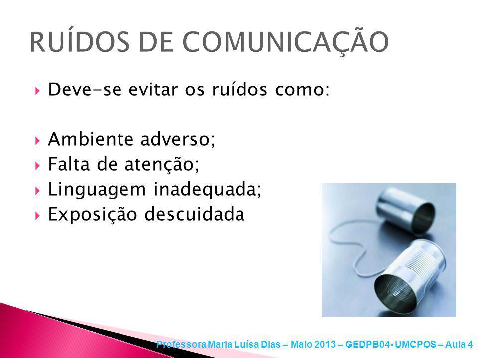 RUÍDOS DE COMUNICAÇÃO Deve-se evitar os ruídos como: Ambiente adverso;