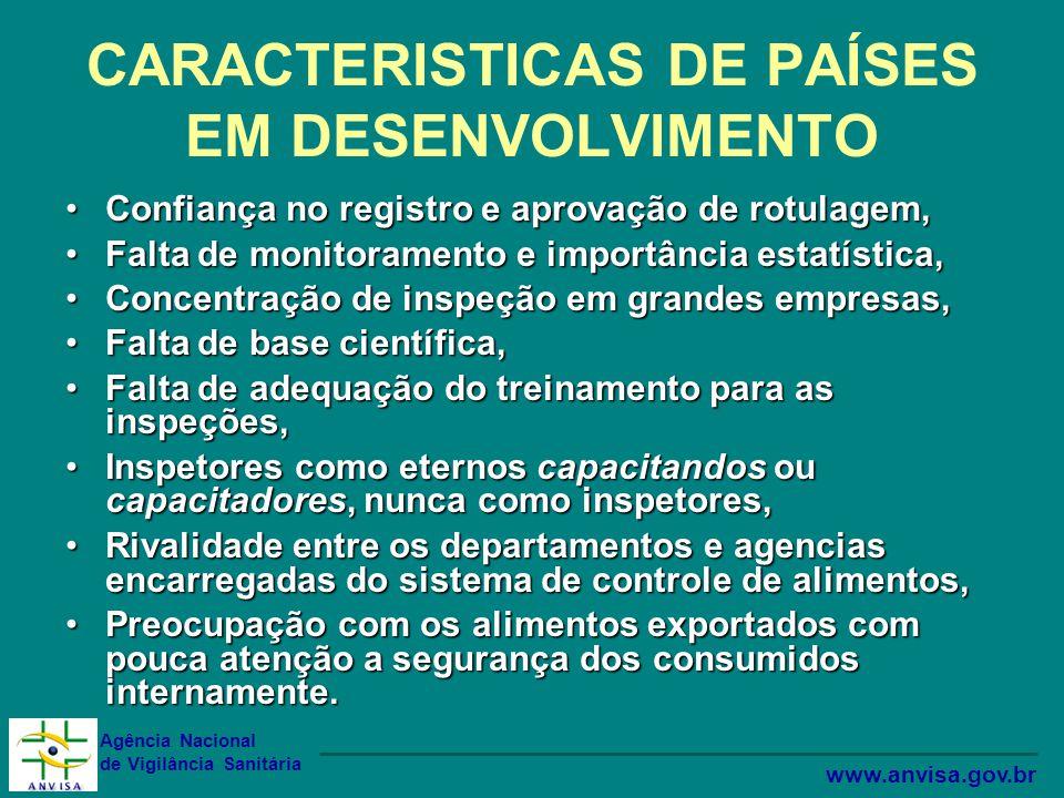 CARACTERISTICAS DE PAÍSES EM DESENVOLVIMENTO