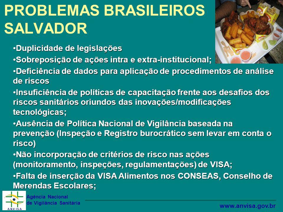 PROBLEMAS BRASILEIROS SALVADOR