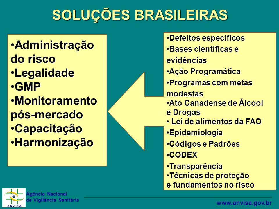 SOLUÇÕES BRASILEIRAS Administração do risco Legalidade GMP