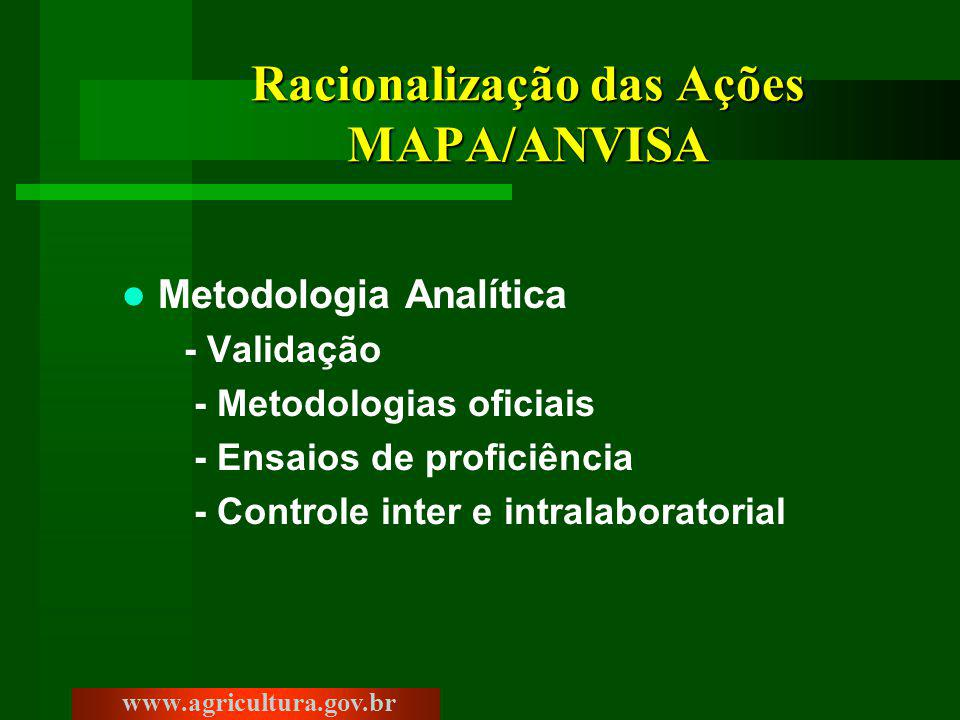 Racionalização das Ações MAPA/ANVISA