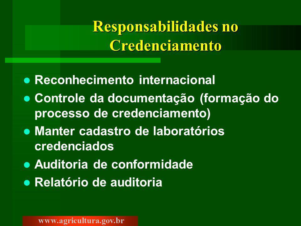 Responsabilidades no Credenciamento