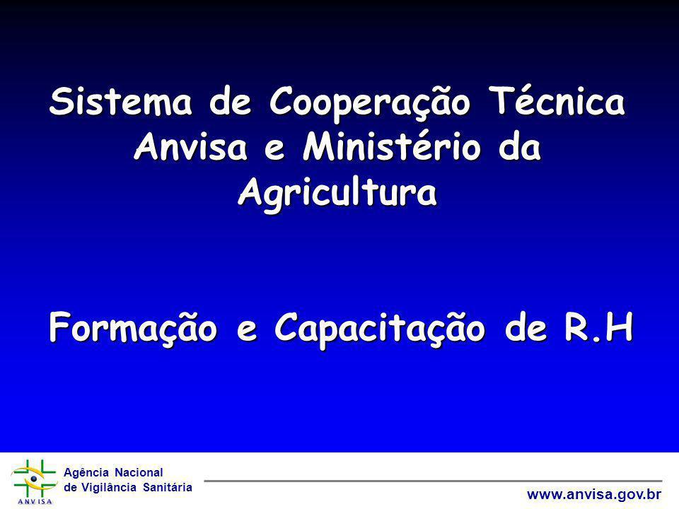 Sistema de Cooperação Técnica Anvisa e Ministério da Agricultura Formação e Capacitação de R.H