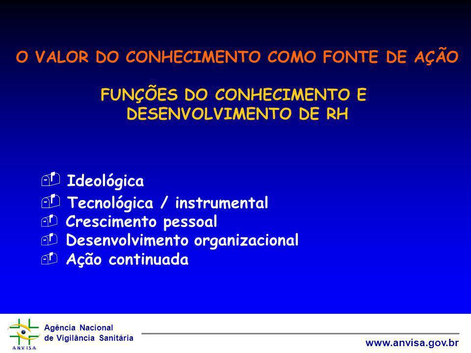 O VALOR DO CONHECIMENTO COMO FONTE DE AÇÃO FUNÇÕES DO CONHECIMENTO E