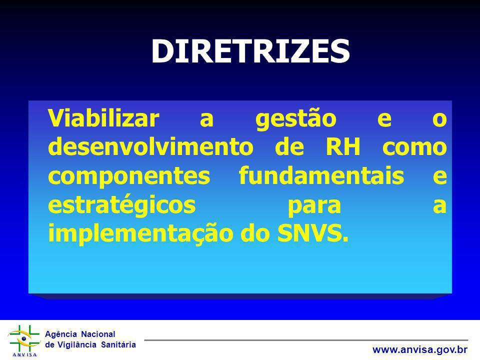 DIRETRIZES Viabilizar a gestão e o desenvolvimento de RH como componentes fundamentais e estratégicos para a implementação do SNVS.
