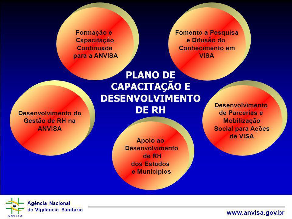 PLANO DE CAPACITAÇÃO E DESENVOLVIMENTO DE RH