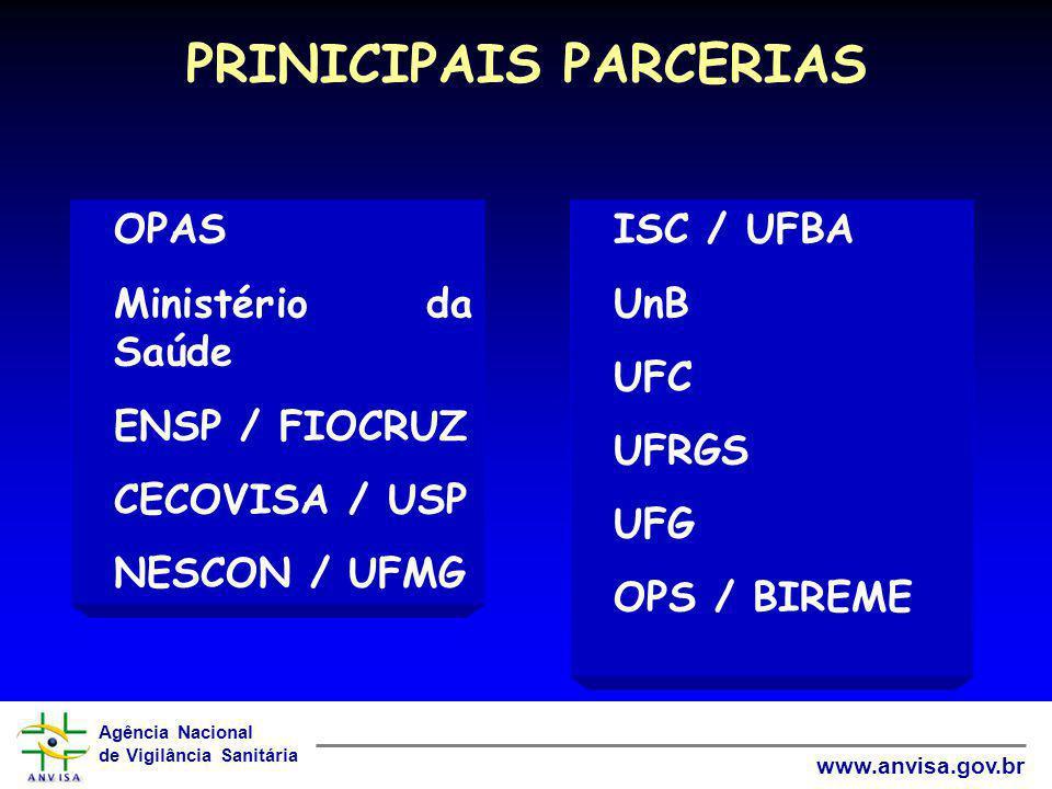PRINICIPAIS PARCERIAS