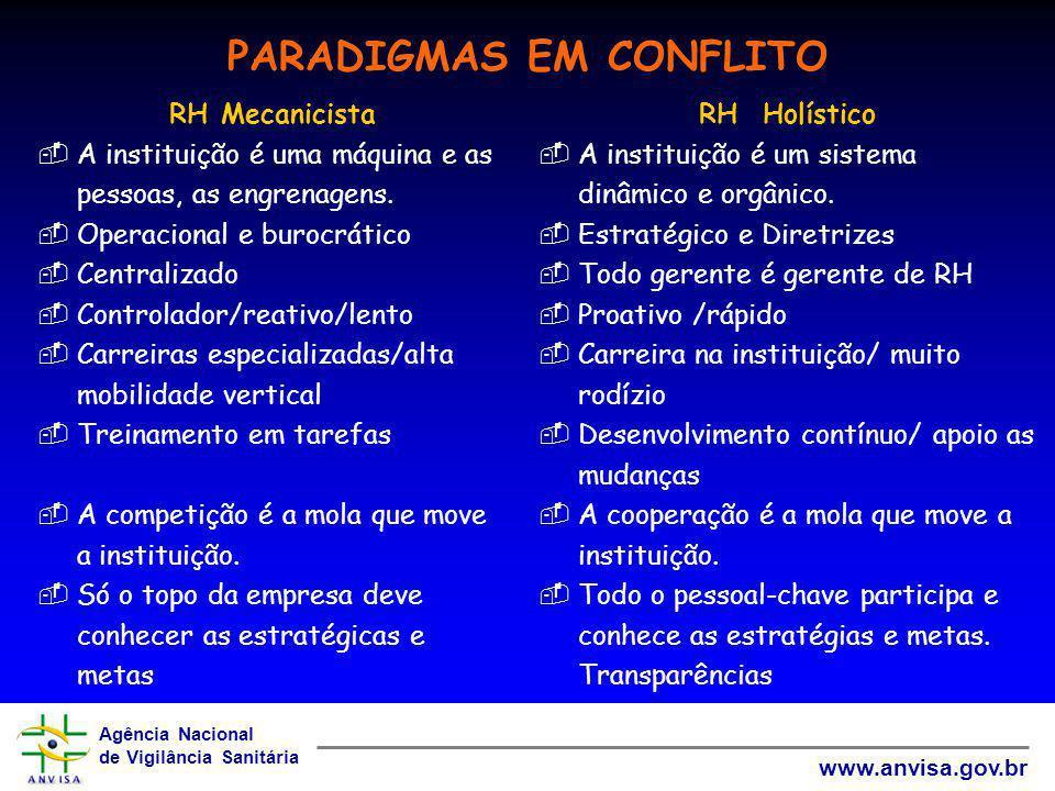 PARADIGMAS EM CONFLITO