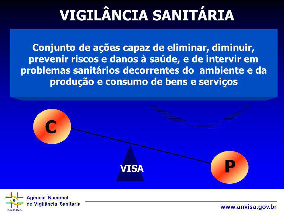 VIGILÂNCIA SANITÁRIA C P