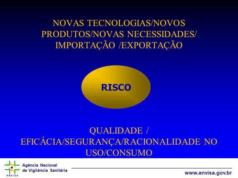 NOVAS TECNOLOGIAS/NOVOS PRODUTOS/NOVAS NECESSIDADES/ IMPORTAÇÃO /EXPORTAÇÃO QUALIDADE / EFICÁCIA/SEGURANÇA/RACIONALIDADE NO USO/CONSUMO