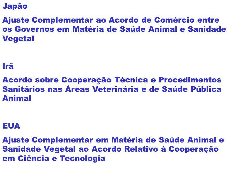 Japão Ajuste Complementar ao Acordo de Comércio entre os Governos em Matéria de Saúde Animal e Sanidade Vegetal.