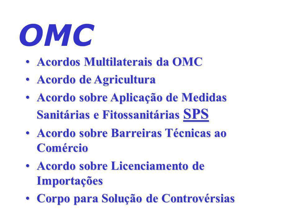 OMC Acordos Multilaterais da OMC Acordo de Agricultura