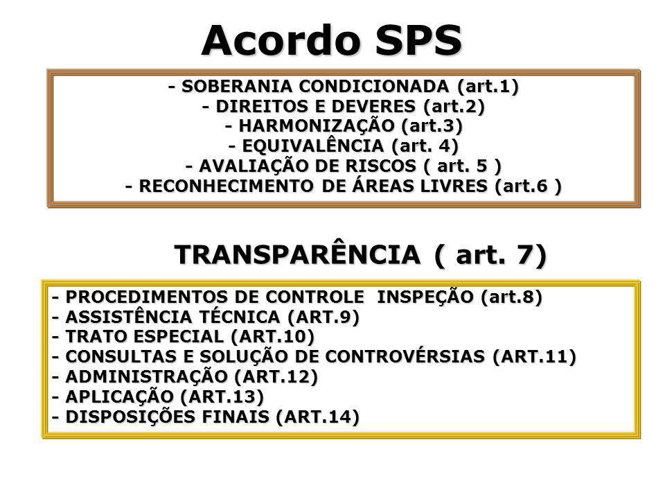 Acordo SPS TRANSPARÊNCIA ( art. 7) - SOBERANIA CONDICIONADA (art.1)