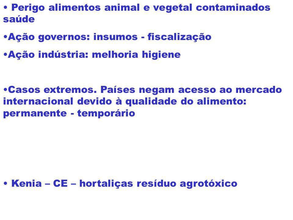 Perigo alimentos animal e vegetal contaminados saúde