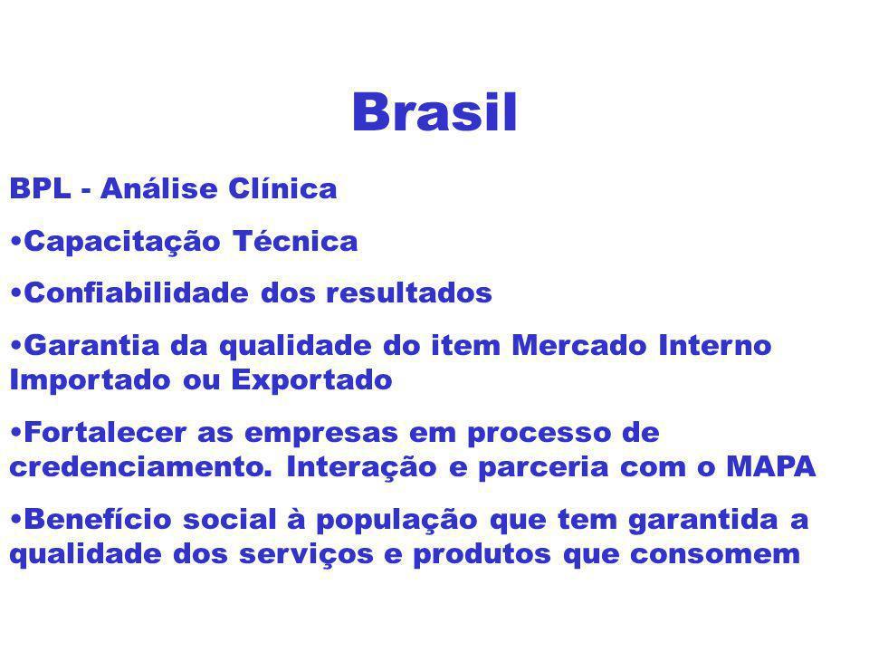 Brasil BPL - Análise Clínica Capacitação Técnica