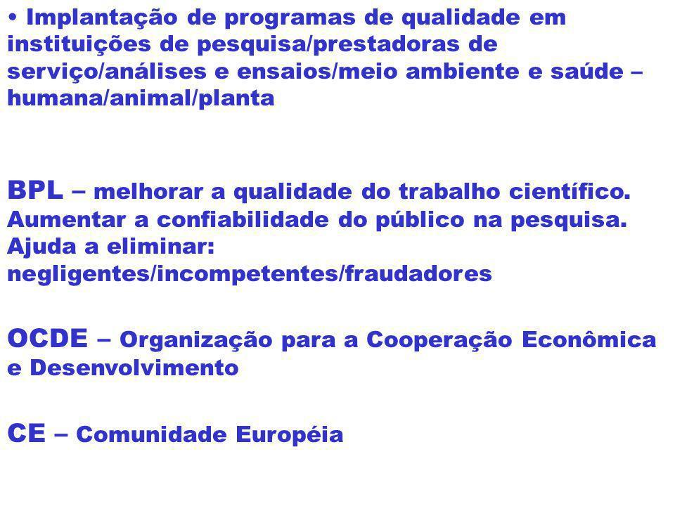 OCDE – Organização para a Cooperação Econômica e Desenvolvimento