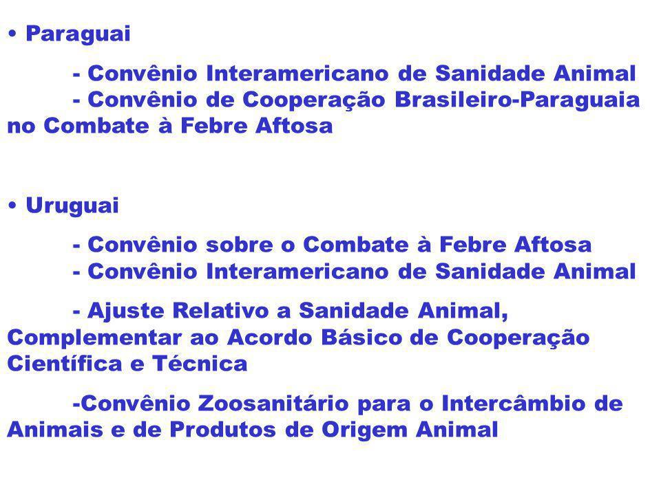 Paraguai - Convênio Interamericano de Sanidade Animal - Convênio de Cooperação Brasileiro-Paraguaia no Combate à Febre Aftosa.