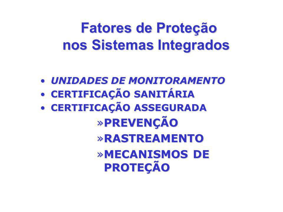 Fatores de Proteção nos Sistemas Integrados
