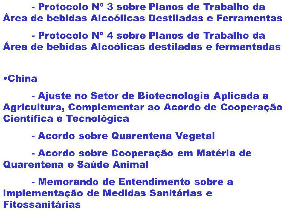 - Protocolo Nº 3 sobre Planos de Trabalho da Área de bebidas Alcoólicas Destiladas e Ferramentas