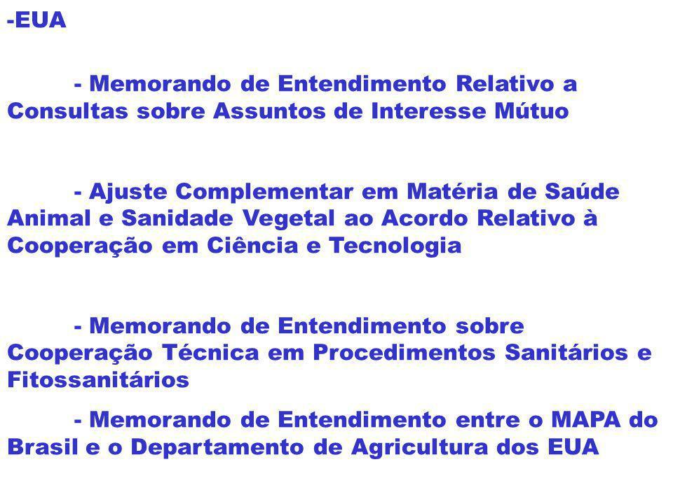 EUA - Memorando de Entendimento Relativo a Consultas sobre Assuntos de Interesse Mútuo.