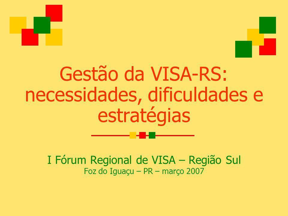 Gestão da VISA-RS: necessidades, dificuldades e estratégias