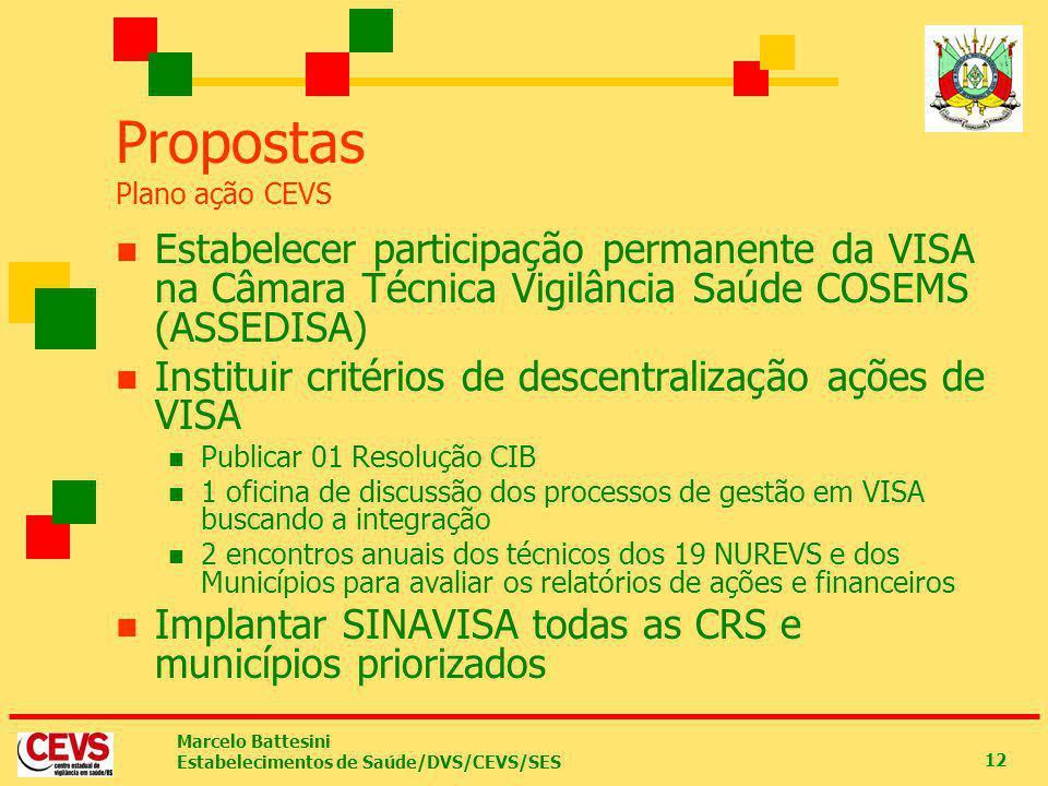 Propostas Plano ação CEVS