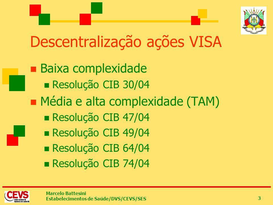 Descentralização ações VISA